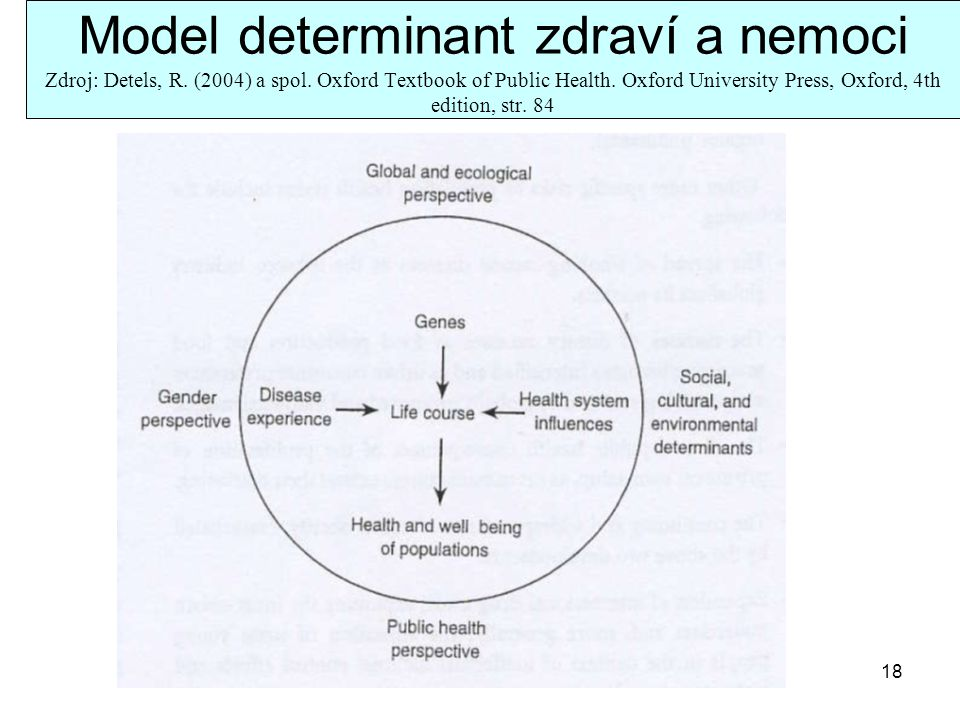 Model determinant zdraví a nemoci Zdroj: Detels, R. (2004) a spol