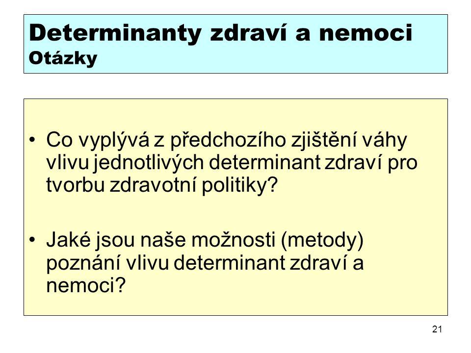 Determinanty zdraví a nemoci Otázky