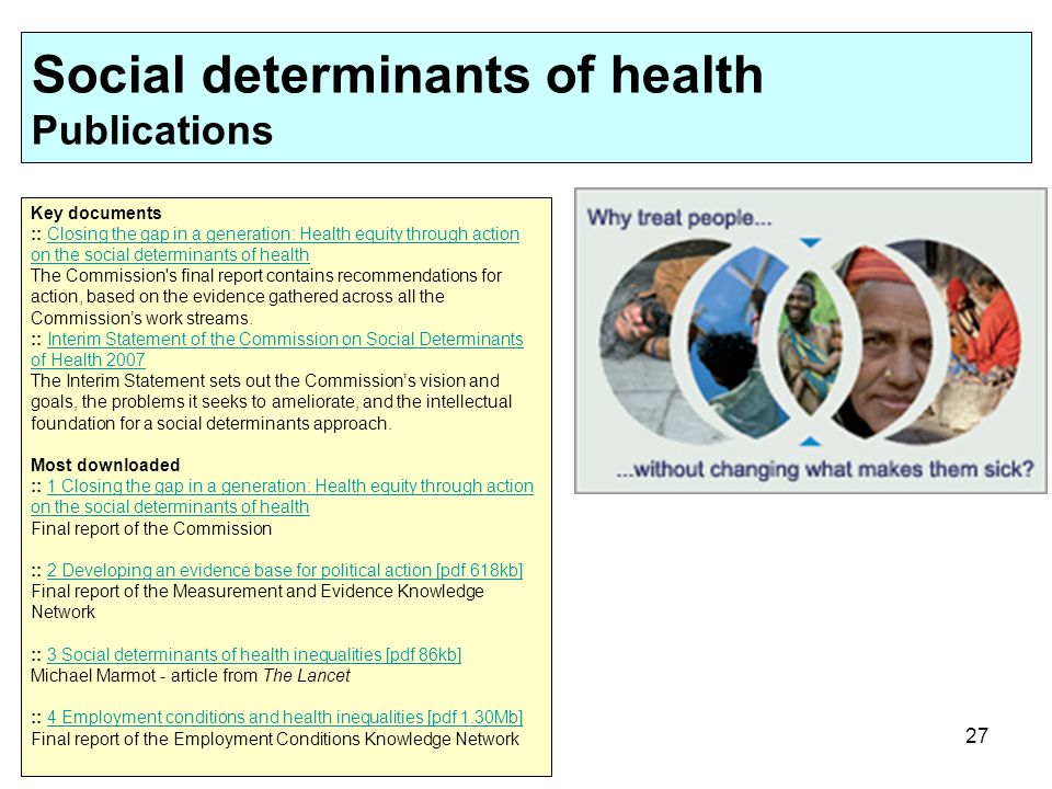 Social determinants of health Publications
