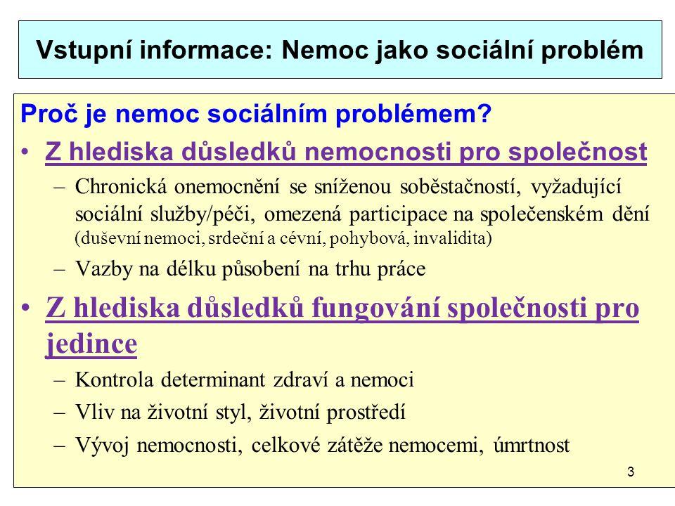 Vstupní informace: Nemoc jako sociální problém
