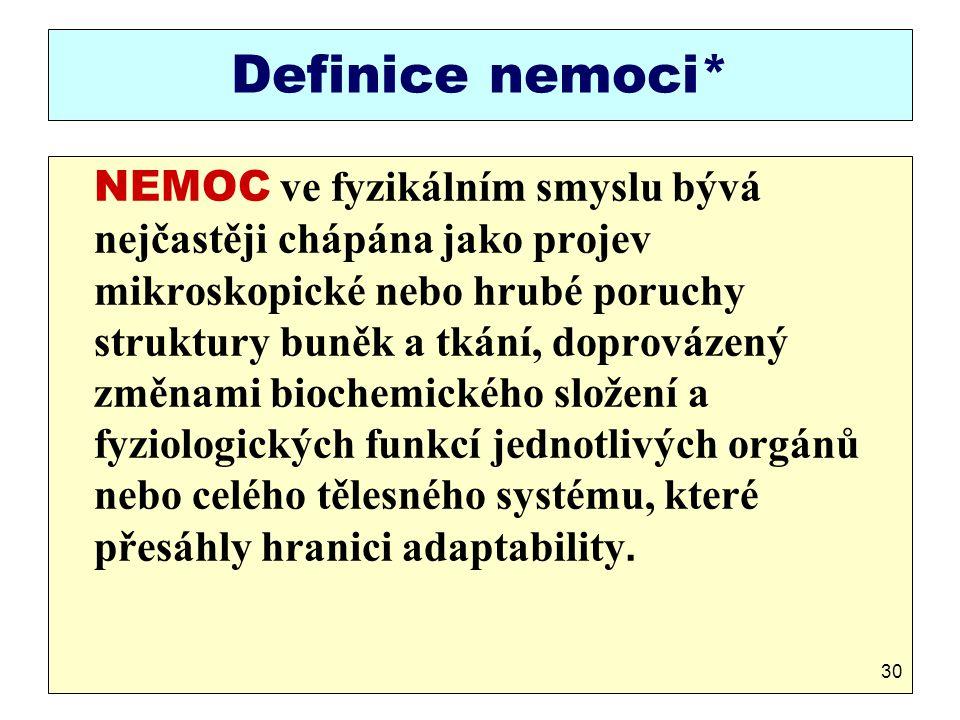 Definice nemoci*