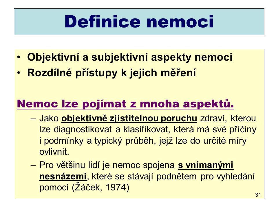 Definice nemoci Objektivní a subjektivní aspekty nemoci