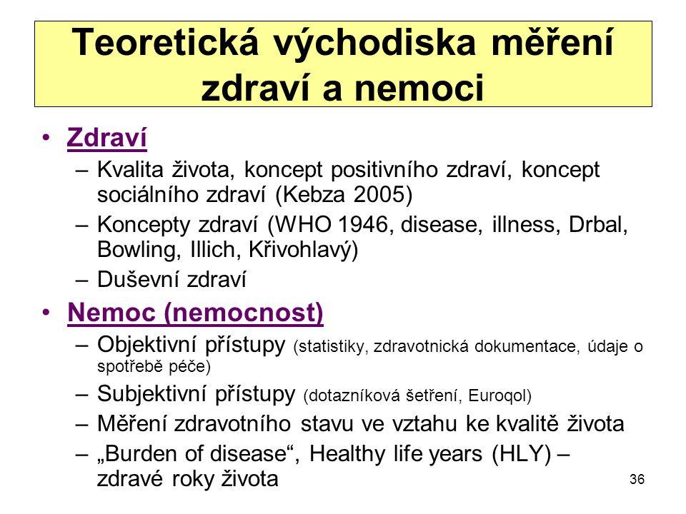 Teoretická východiska měření zdraví a nemoci