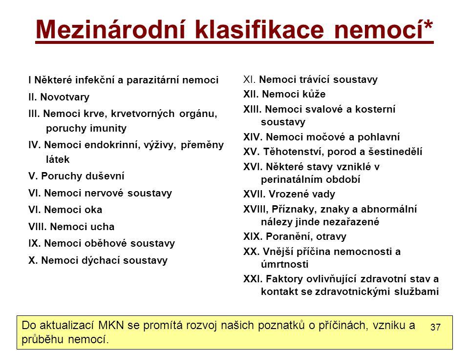 Mezinárodní klasifikace nemocí*