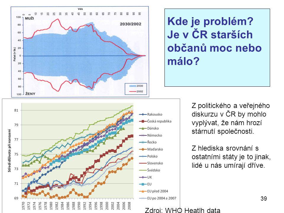 Kde je problém Je v ČR starších občanů moc nebo málo