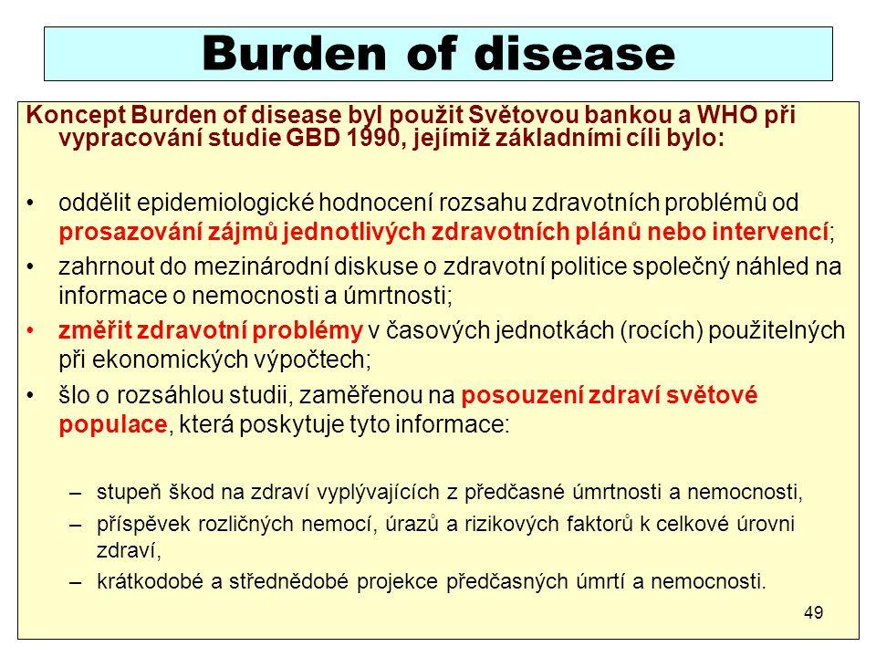 Burden of disease Koncept Burden of disease byl použit Světovou bankou a WHO při vypracování studie GBD 1990, jejímiž základními cíli bylo: