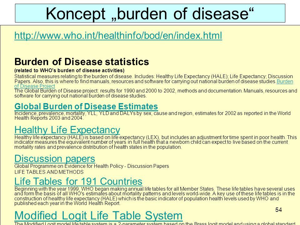 """Koncept """"burden of disease"""