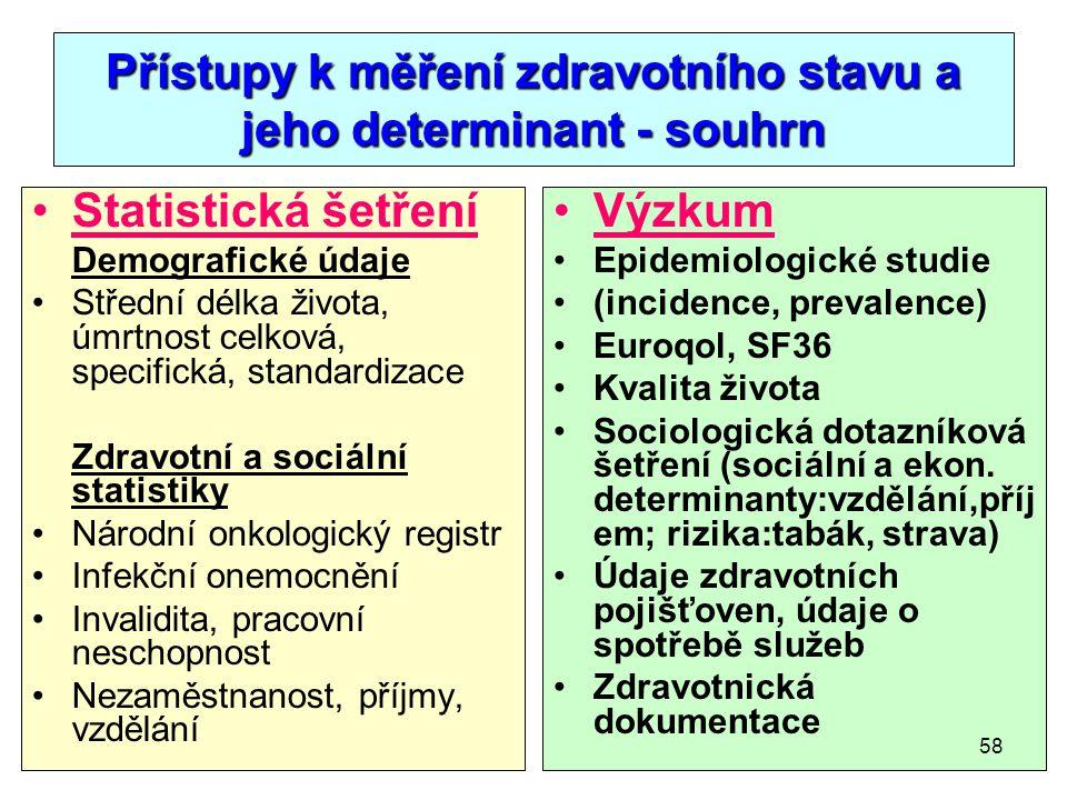 Přístupy k měření zdravotního stavu a jeho determinant - souhrn