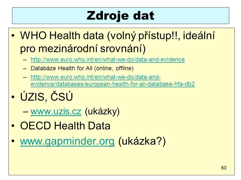 Zdroje dat WHO Health data (volný přístup!!, ideální pro mezinárodní srovnání) http://www.euro.who.int/en/what-we-do/data-and-evidence.