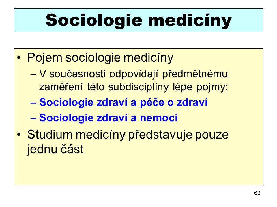 Sociologie medicíny Pojem sociologie medicíny