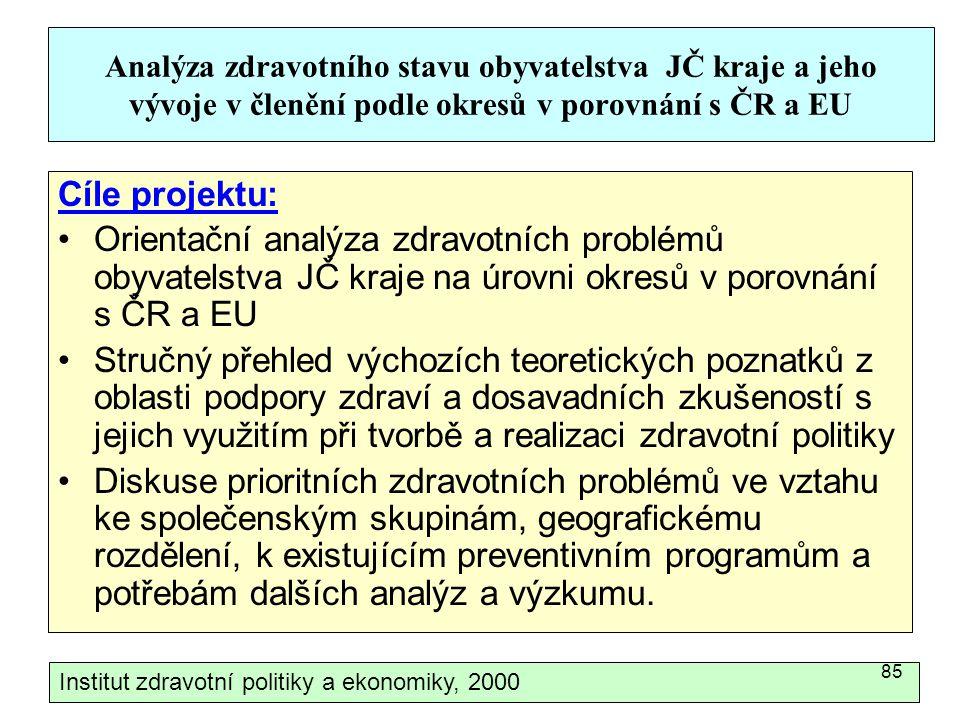 Analýza zdravotního stavu obyvatelstva JČ kraje a jeho vývoje v členění podle okresů v porovnání s ČR a EU
