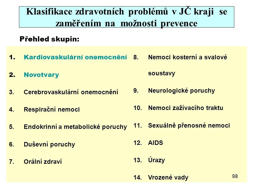 Klasifikace zdravotních problémů v JČ kraji se zaměřením na možnosti prevence
