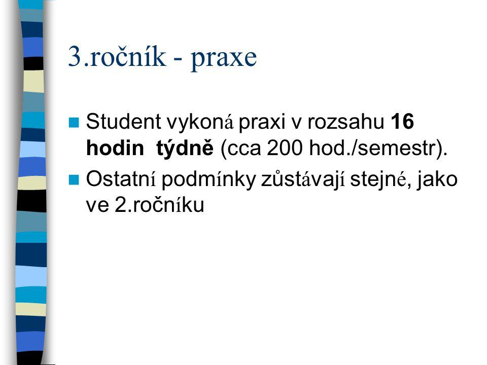 3.ročník - praxe Student vykoná praxi v rozsahu 16 hodin týdně (cca 200 hod./semestr).