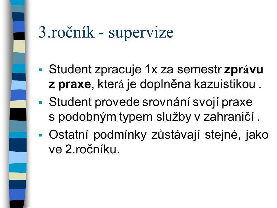 3.ročník - supervize Student zpracuje 1x za semestr zprávu z praxe, která je doplněna kazuistikou .