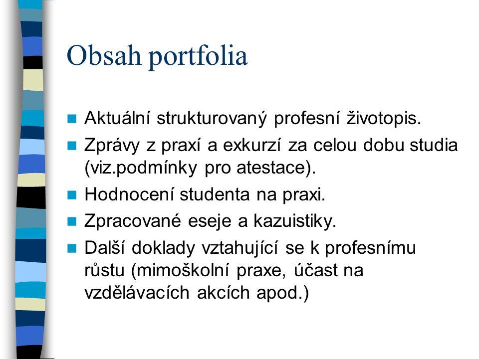 Obsah portfolia Aktuální strukturovaný profesní životopis.