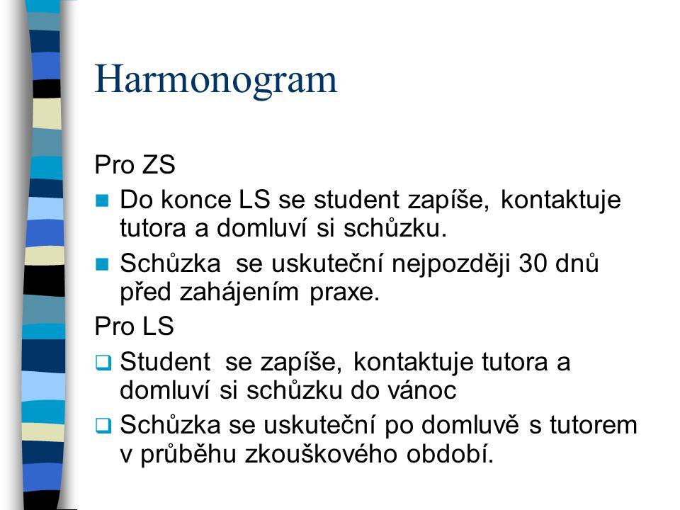 Harmonogram Pro ZS. Do konce LS se student zapíše, kontaktuje tutora a domluví si schůzku.