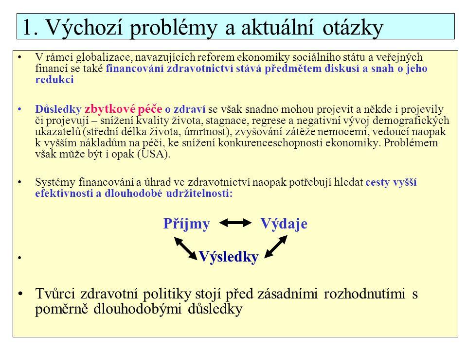1. Výchozí problémy a aktuální otázky
