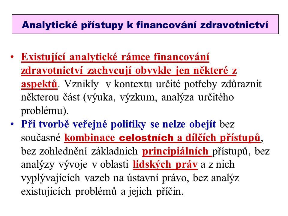 Analytické přístupy k financování zdravotnictví