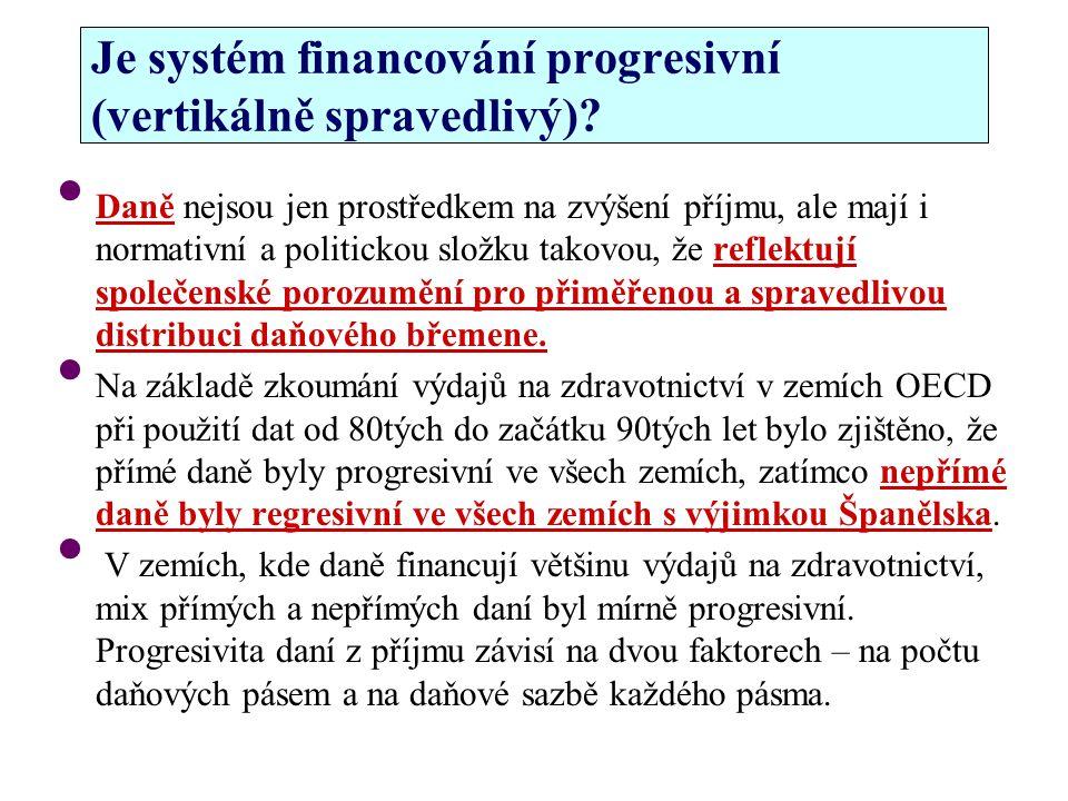 Je systém financování progresivní (vertikálně spravedlivý)