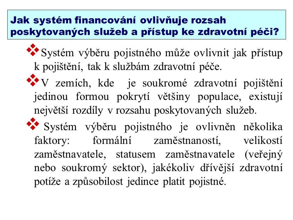 Jak systém financování ovlivňuje rozsah poskytovaných služeb a přístup ke zdravotní péči