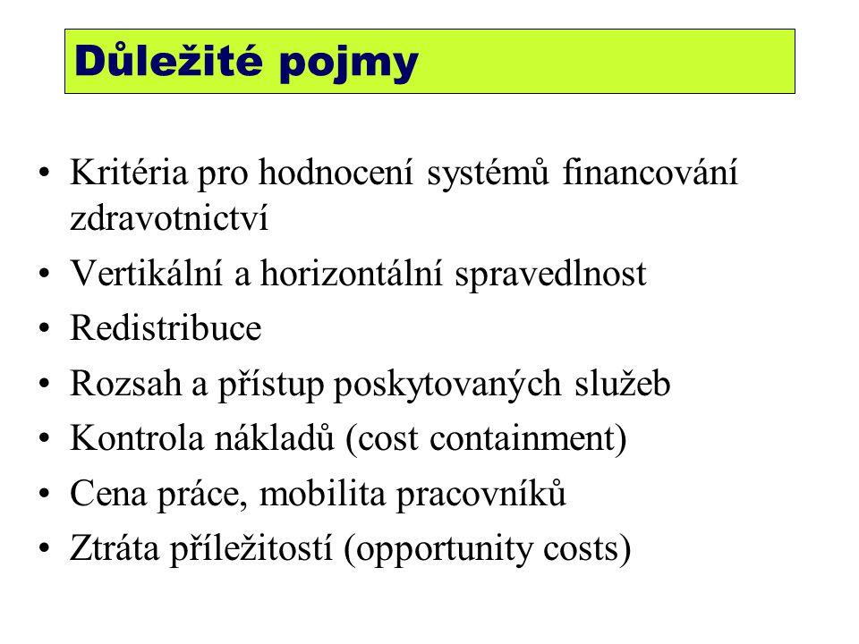 Důležité pojmy Kritéria pro hodnocení systémů financování zdravotnictví. Vertikální a horizontální spravedlnost.