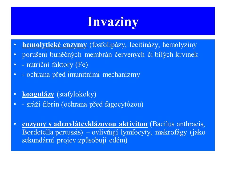 Invaziny hemolytické enzymy (fosfolipázy, lecitinázy, hemolyziny