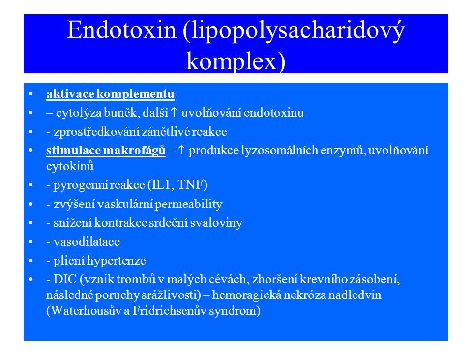 Endotoxin (lipopolysacharidový komplex)