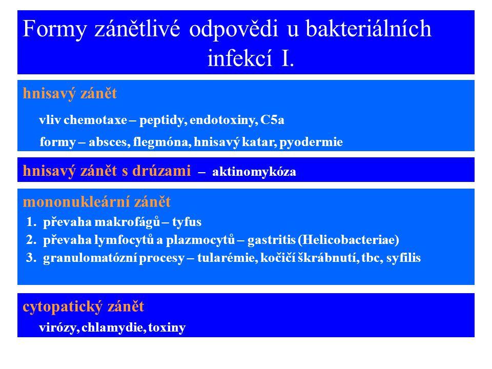 Formy zánětlivé odpovědi u bakteriálních infekcí I.