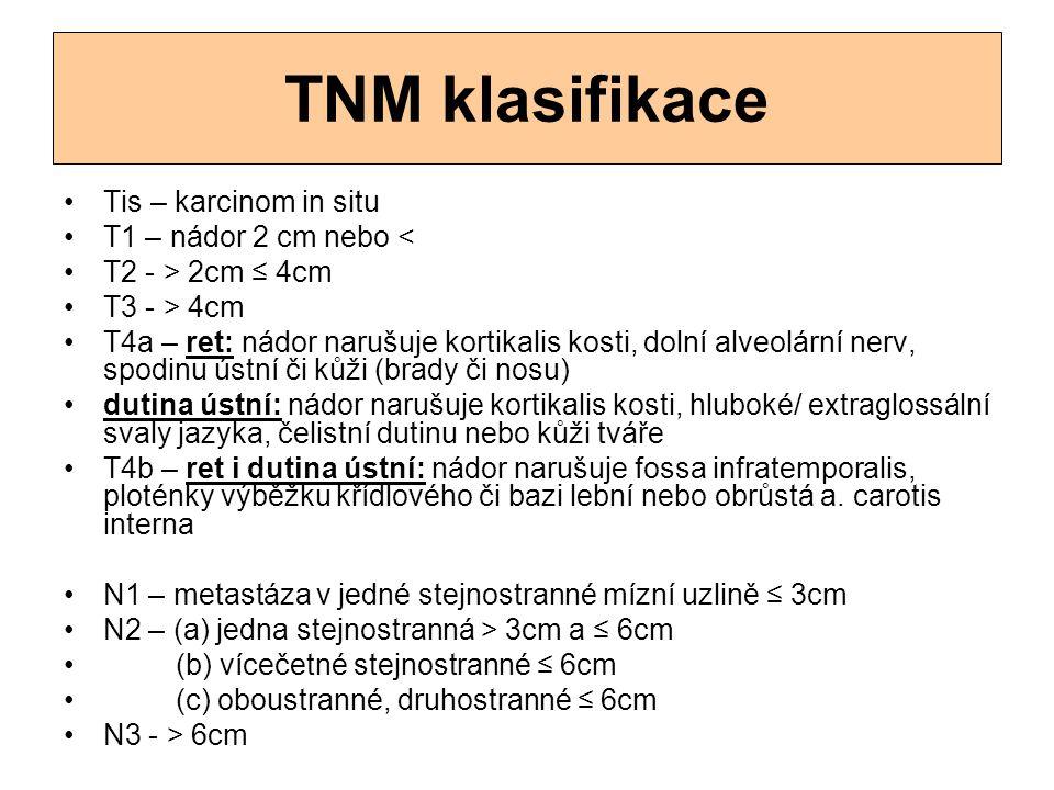 TNM klasifikace Tis – karcinom in situ T1 – nádor 2 cm nebo <