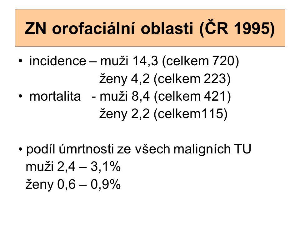 ZN orofaciální oblasti (ČR 1995)