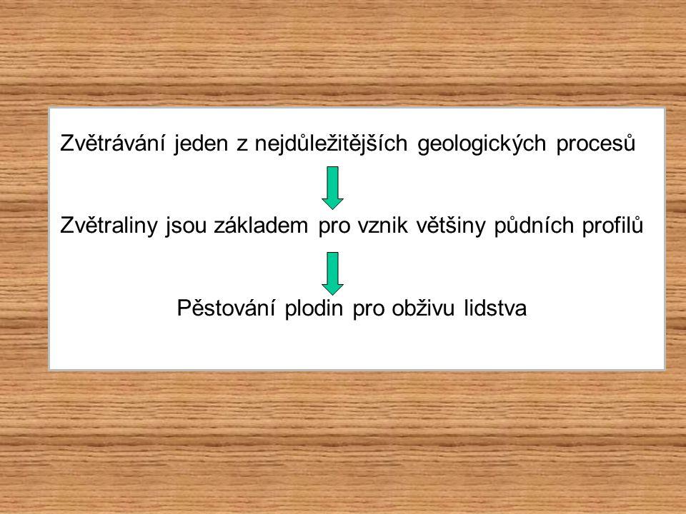Zvětrávání jeden z nejdůležitějších geologických procesů