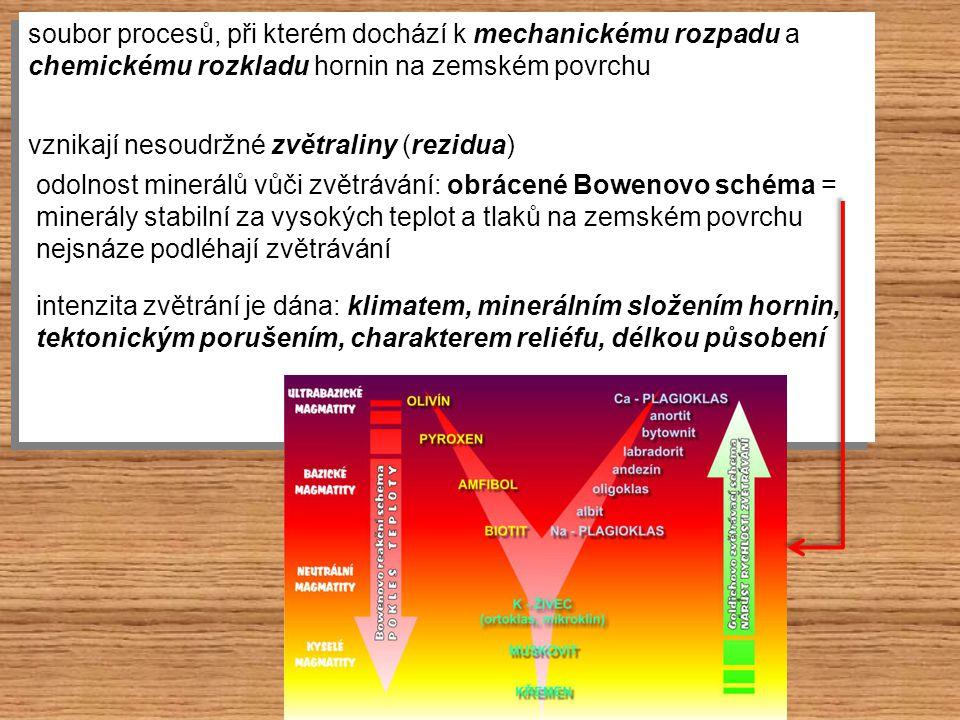 soubor procesů, při kterém dochází k mechanickému rozpadu a chemickému rozkladu hornin na zemském povrchu