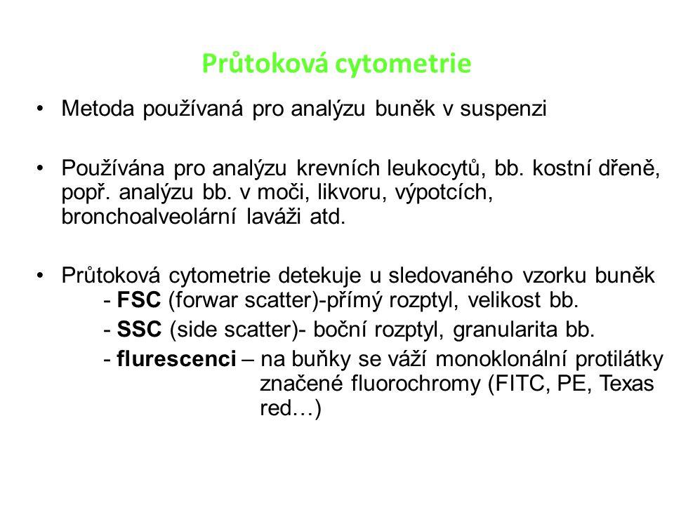 Průtoková cytometrie Metoda používaná pro analýzu buněk v suspenzi