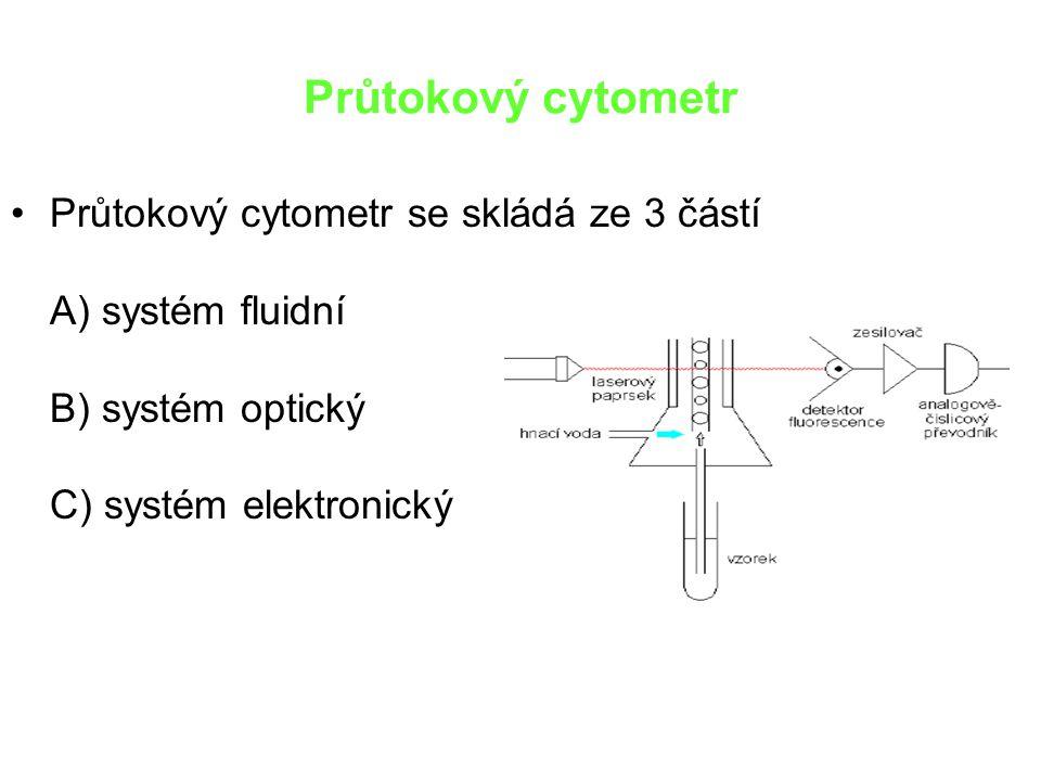 Průtokový cytometr Průtokový cytometr se skládá ze 3 částí A) systém fluidní B) systém optický C) systém elektronický.