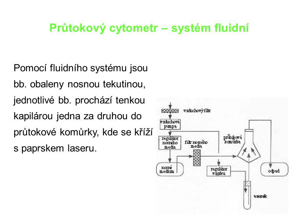Průtokový cytometr – systém fluidní