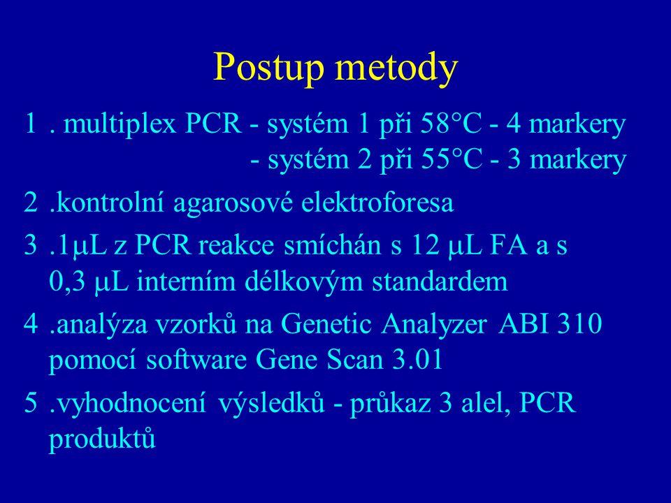 Postup metody . multiplex PCR - systém 1 při 58°C - 4 markery - systém 2 při 55°C - 3 markery.
