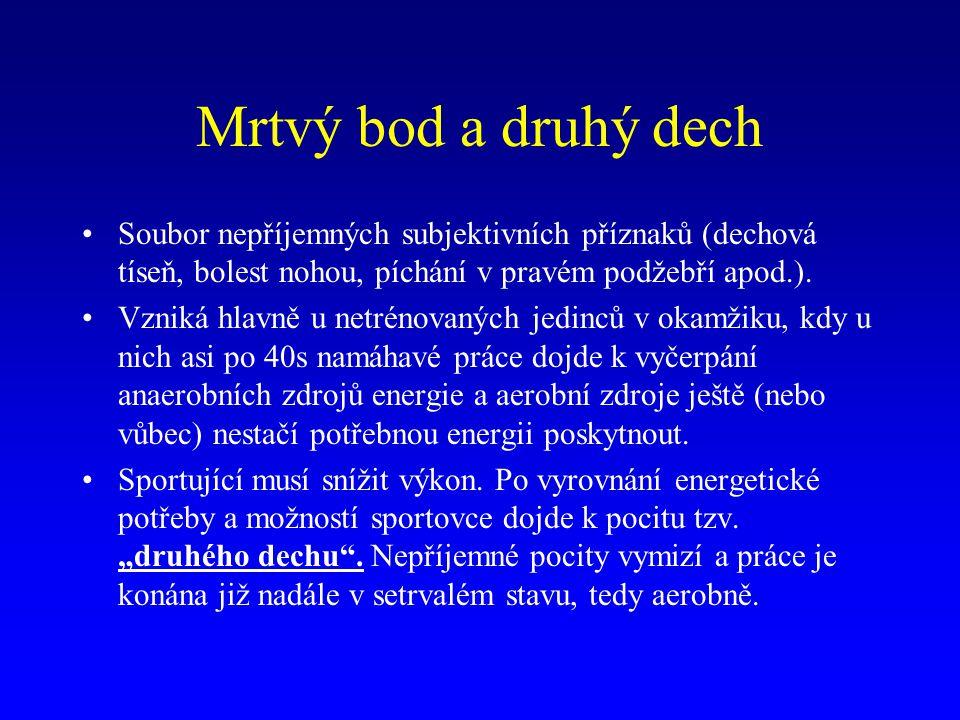 Mrtvý bod a druhý dech Soubor nepříjemných subjektivních příznaků (dechová tíseň, bolest nohou, píchání v pravém podžebří apod.).