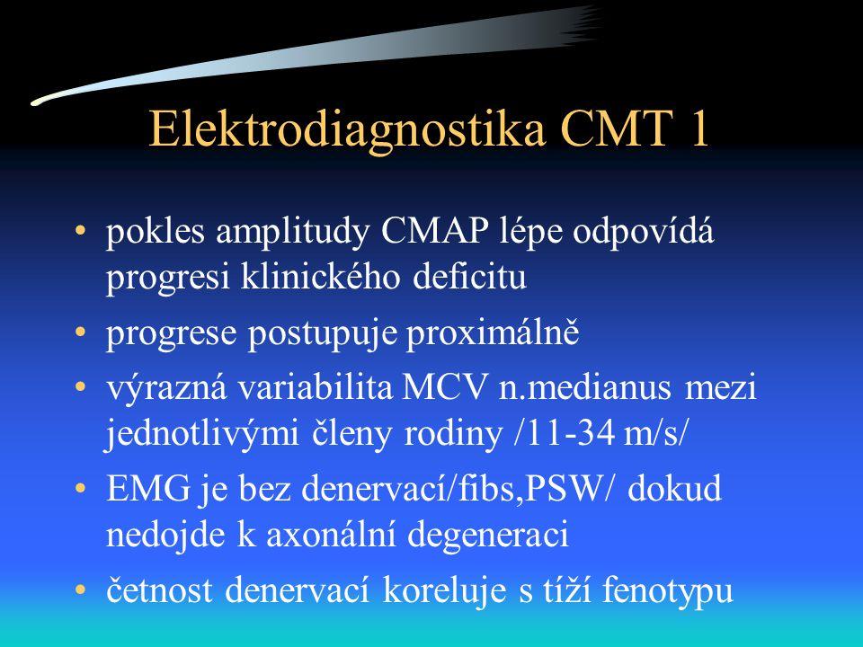 Elektrodiagnostika CMT 1