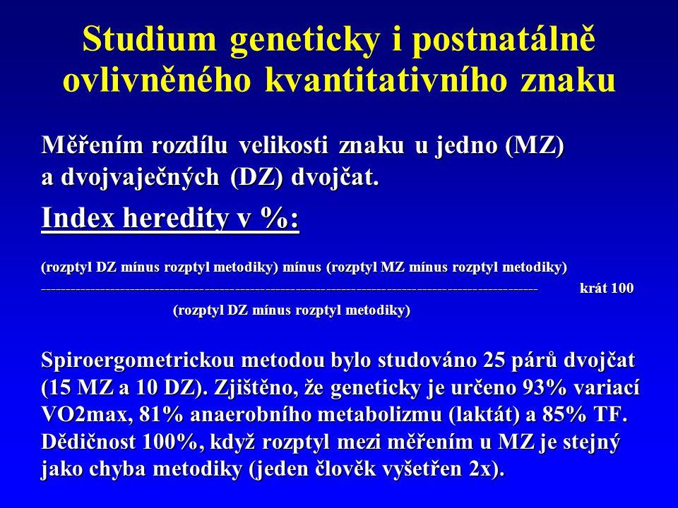 Studium geneticky i postnatálně ovlivněného kvantitativního znaku