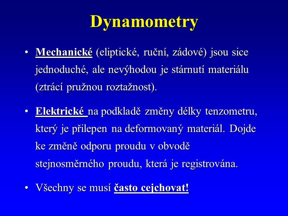 Dynamometry Mechanické (eliptické, ruční, zádové) jsou sice jednoduché, ale nevýhodou je stárnutí materiálu (ztrácí pružnou roztažnost).