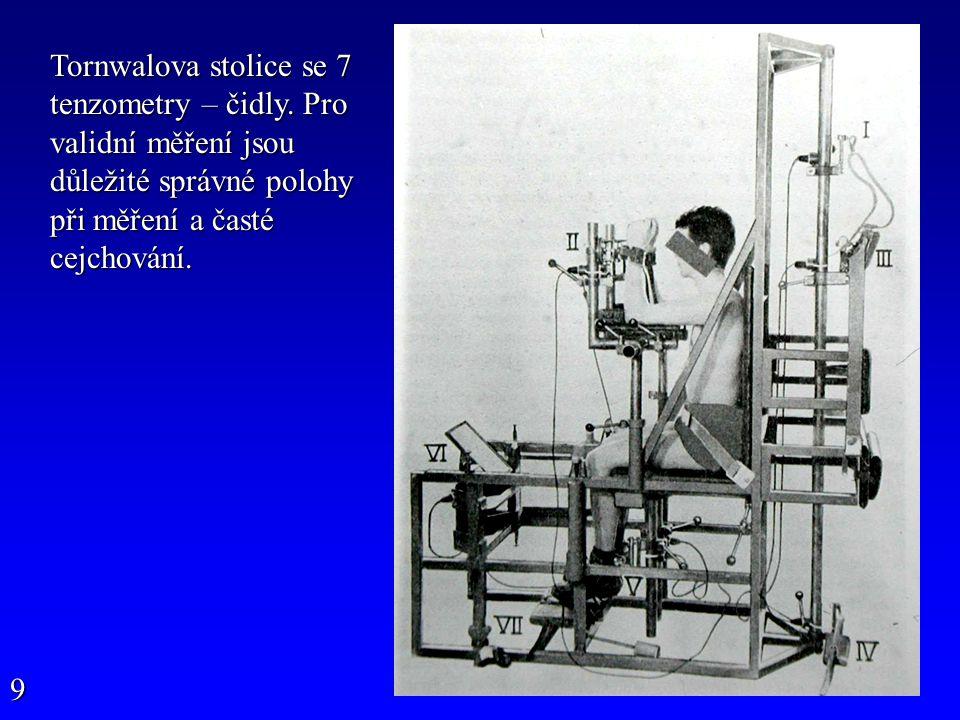 Tornwalova stolice se 7 tenzometry – čidly