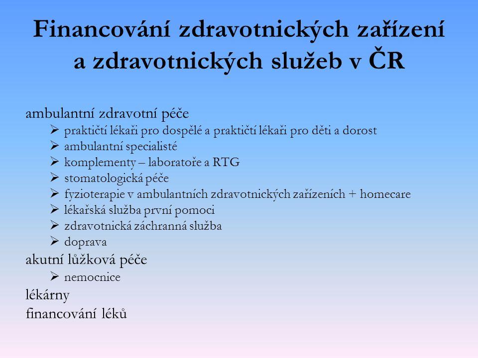 Financování zdravotnických zařízení a zdravotnických služeb v ČR