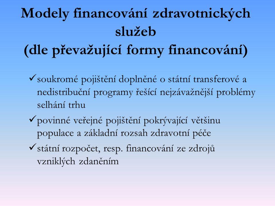 Modely financování zdravotnických služeb (dle převažující formy financování)