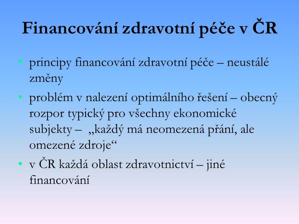 Financování zdravotní péče v ČR