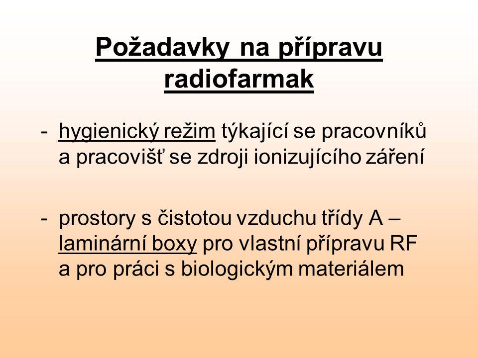 Požadavky na přípravu radiofarmak