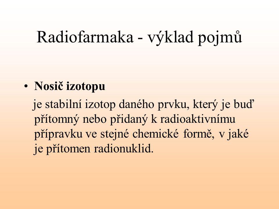 Radiofarmaka - výklad pojmů