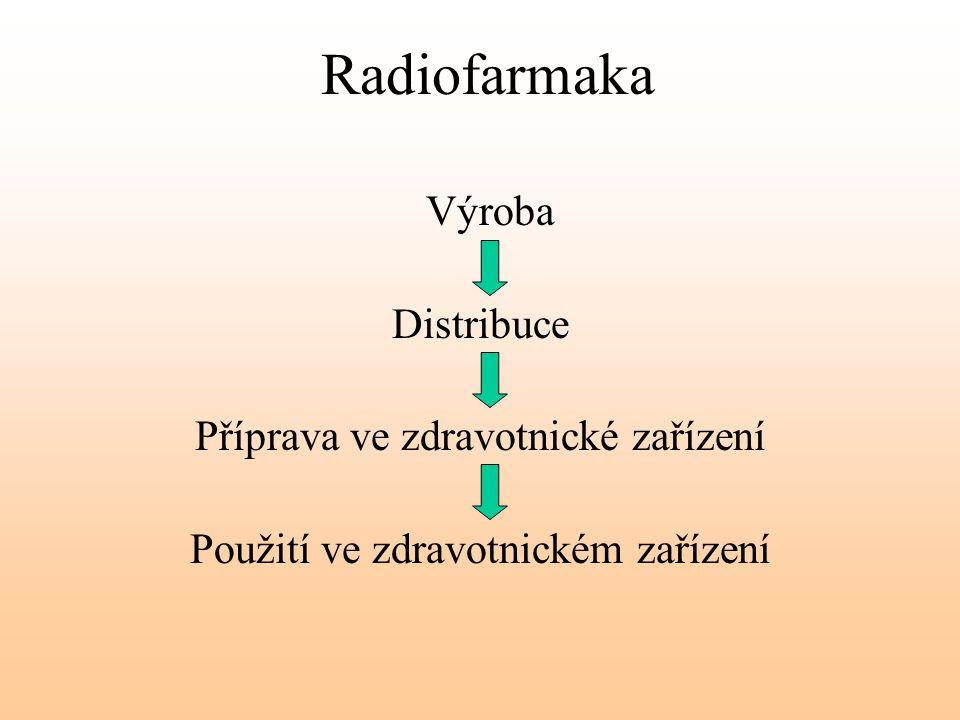 Radiofarmaka Výroba Distribuce Příprava ve zdravotnické zařízení