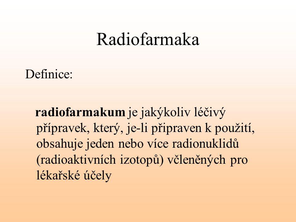 Radiofarmaka Definice: