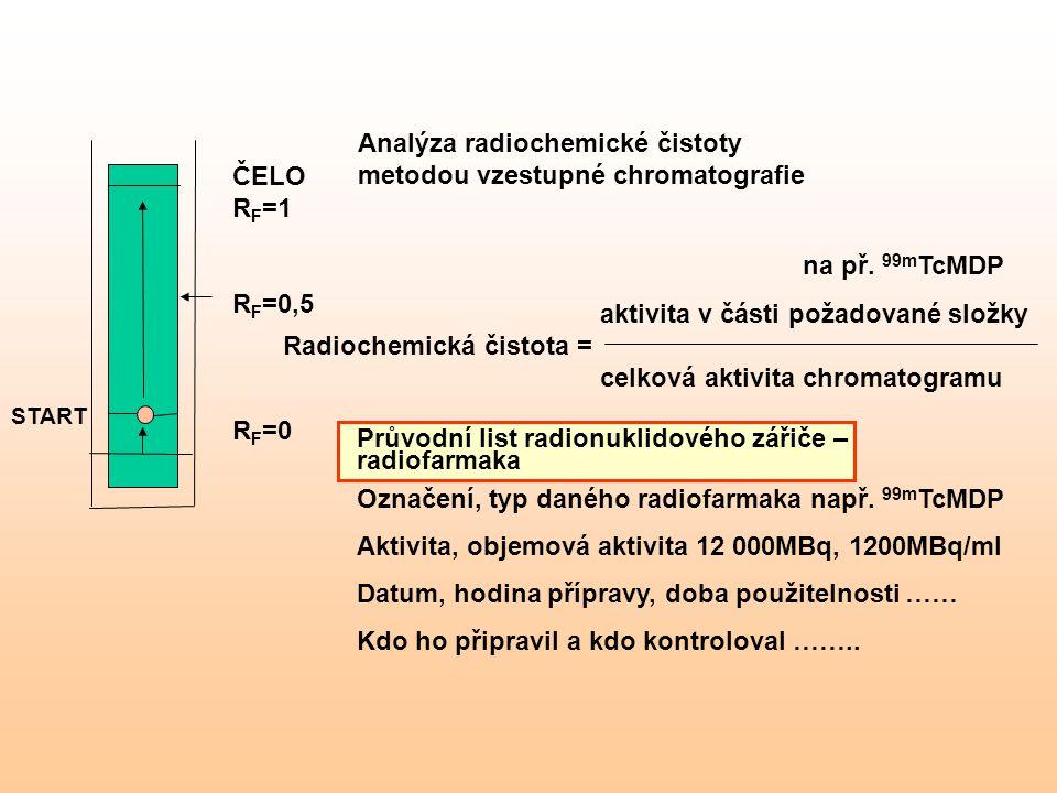 Analýza radiochemické čistoty metodou vzestupné chromatografie
