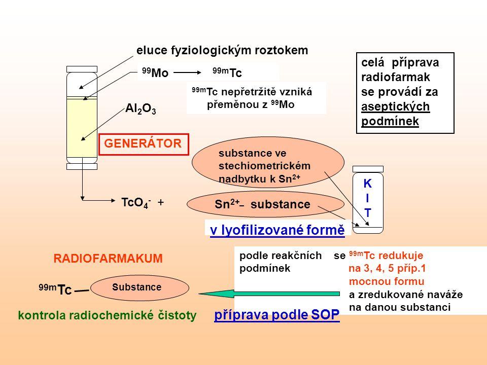 v lyofilizované formě 99mTc eluce fyziologickým roztokem